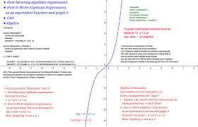factoring algebraic expressions basic theory geogebra