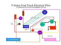 1977 f250 alternator problems ford truck enthusiasts forums