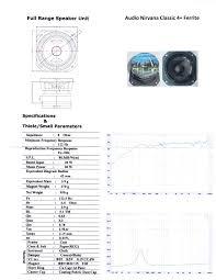 Saturn Ion Horn Location Audio Nirvana Fullrange Diy Speaker Kits And Amplifiers For Sale
