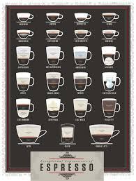 espresso macchiato double espresso drink recipes espresso u0026 coffee guide