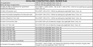 Dlf New Town Heights Floor Plan Compare Dlf New Town Heights Vs Raheja Developer Vanya Which One
