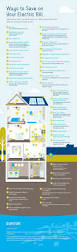 34 best images about alternative home energy on pinterest solar