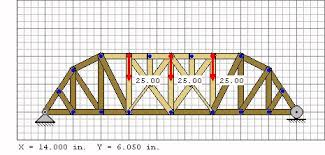 Wood Truss Design Software Free by Modelsmart