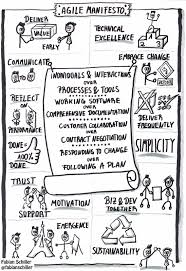 agile manifesto management and leadership pinterest project
