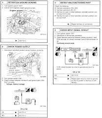nissan pathfinder not starting nissan pathfinder 1987 engine turns but does not start