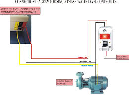 semi automatic model water level controller installation details