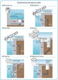 Prix Couloir De Nage Piscine En Kit Construction Traditionnelle Beton Couloir De Nage