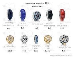 preview pandora winter 2014 collection prices winter pandora