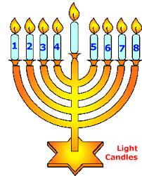 menorah candles akhlah the children s learning network hanukkah