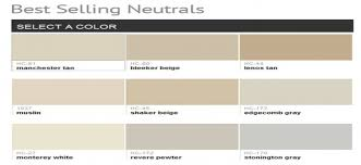 most popular interior colors neutralcommon paint colors for living