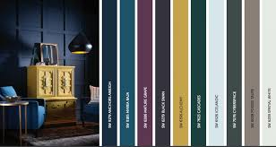 Sherwin Williams Color Of The Year 2016 2017 Sherwin Williams Color Forecast Evolution Of Style