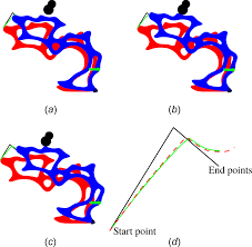 synthesis of c0 path generating contact aided compliant mechanisms