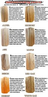 what is the best wood to use for cabinet doors what wood to use for a primer by smokinlicious