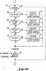 chambre implantable d馭inition pacemaker chambre patente ep a1 syst me de