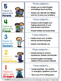 topic conversations worksheets for social skills groups