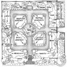 Herb Garden Layout Herb Garden Design Layout Home And Garden Design