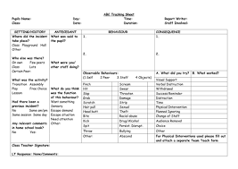 pupil report template abc behaviour tracking form incident form by benpartridge