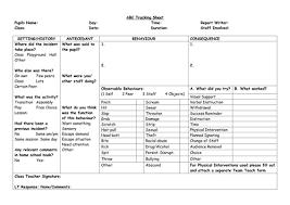 behaviour report template abc behaviour tracking form incident form by benpartridge