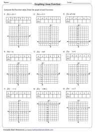 printables graphing pictures worksheets ronleyba worksheets