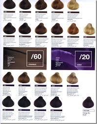 mahogany hair color chart mahogany brown hair color chart hair color highlighting and