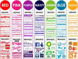 colour meaning the subtle meanings behind colour in branding graphic web