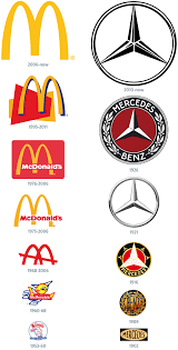 mercedes logo mcdonalds and mercedes evolution of the logo strategy lab