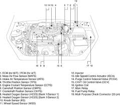 hyundai accent oxygen sensor repair guides component locations component locations