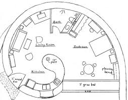 building plans for house lovely spiral earth bag house plan would be awesome as a great