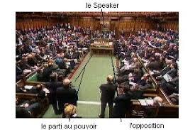 chambre des communes politique