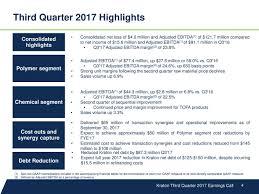 gaap useful life table kraton corporation 2017 q3 results earnings call slides kraton