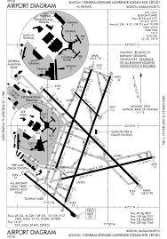 Bwi Airport Map Baltimore Washington International Thurgood Marshall Airport Map