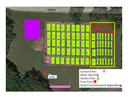 Garden Plot Layout Community Garden Plots Available For Rent City Of Fairview Park