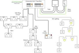 house wiring schematic diagrams