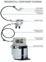 lpg vaporizer diagram 28 images propane vaporizer piping