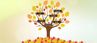 this thanksgiving celebrate national family health history day