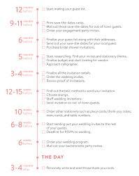 wedding invitations timeline hinkle printing wedding invitations
