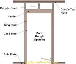 Building An Exterior Door Frame How To Replace An Exterior Door Part 2 Interior Door Opening