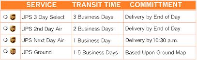 Ups Transit Map Shipping Rates