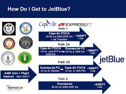 Bridgewater State University Campus Map by Aviation Science Jetblue University Gateway Program