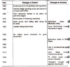 ncert solutions for class 9th social science history chapter 6