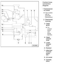 17 wiring diagram vw polo radio how to fit a digi dash into