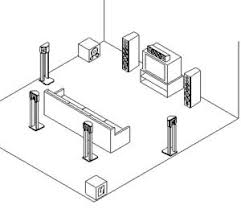Bookshelf Speaker Placement Subwoofer Placement Guidelines Audioholics