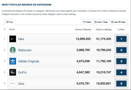 tutorial membuat instagram in my hand 5 free ways of effective instagram marketing plus 4 free tools to