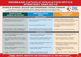 Strategy Map Strengthen Catholic Identity Strategy Brisbane Catholic Education