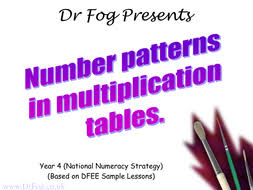 Multiplication Tables Pdf by Free Year 4 Maths Powerpoint Presentation Number Patterns In