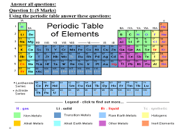 Periodic Table Sr Which Group Of The Periodic Table Is Most Likely D Chegg Com