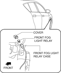 mazda 3 service manual front fog light relay removal