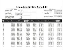 Excel Template Loan Amortization Amortization Schedule Calculator Templates Free Excel Pdf