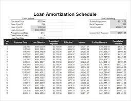 Loan Amortization Schedule Excel Template Amortization Schedule Calculator Templates Free Excel Pdf