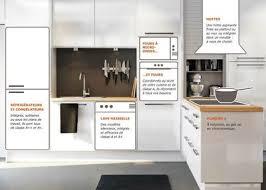 ikea cuisine catalogue promo cuisine ikea affordable armoire coulissante cuisine cuisine